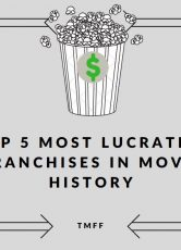 Top 5 Most Lucrative Franchises In Movie History