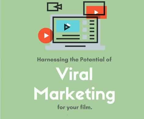 Harnessing the Potential of Viral Marketing for Your Film
