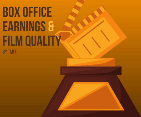 Box Office Earnings and Film Quality