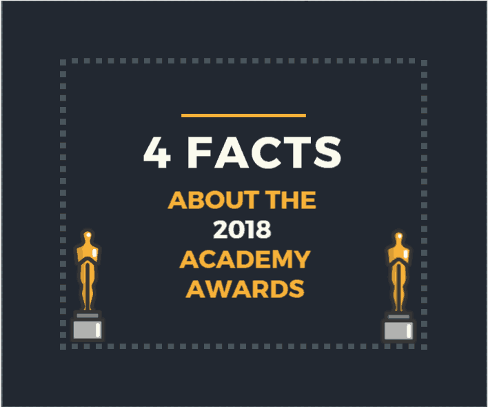 4 Facts About the 2018 Academy Awards