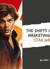 The Shifts in Film Marketing (II): Star Wars