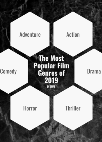 The Most Popular Film Genres of 2019